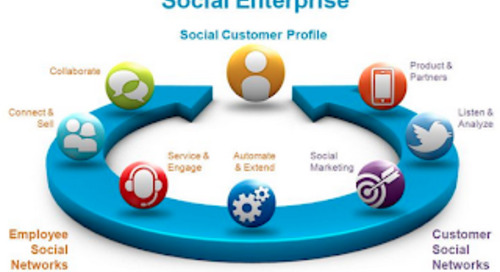5 Reasons Why Salesforce/Chatter Could Win the Social Enterprise Battle
