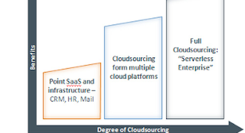 Bringing Confidence to the Public Cloud