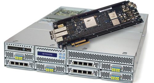 Network and x86 processors team up in embedded networking applications