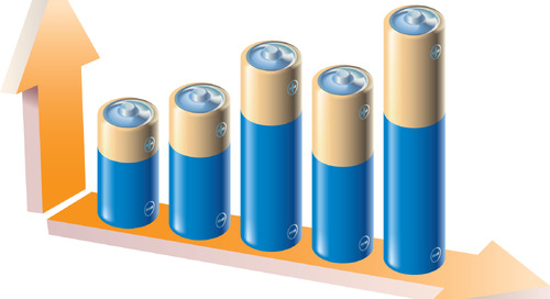 Optimizing battery performance via design and measurement