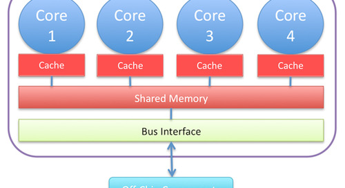 Conquering concurrency bugs in multicore systems