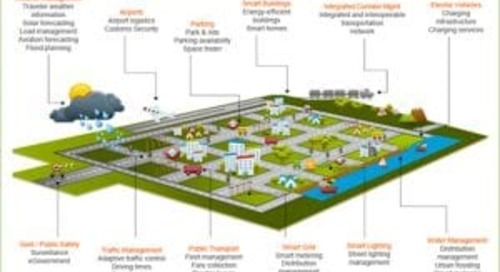 Smart Cities – From concept to action