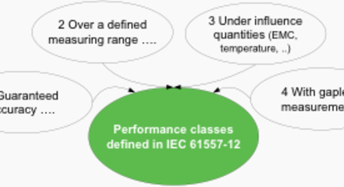 Understanding the IEC 61557-12 Standard That Makes Meter Comparisons Easier-Part 1