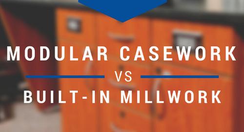 Why Choose Hamilton Sorter's Scientific Modular Laboratory Casework