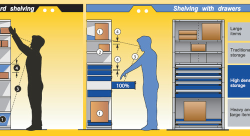 Industrial Shelving with Drawers for Small Parts & Tool Storage