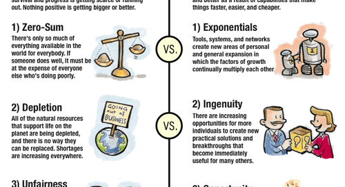 Infographic: Scarcity vs. Abundance