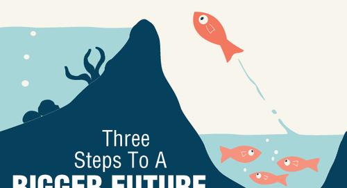 How To Celebrate Global Entrepreneurship Week, November 17-23, 2014