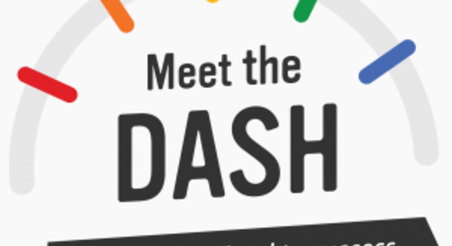 California School Dashboard #MeetTheDash Videos in English and Spanish