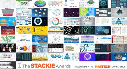 Uberflip Customers Take Home 2017 Stackie Awards