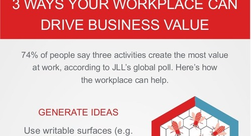 3 ways your workplace can drive business value