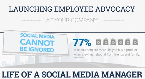5 Steps to Launching Employee Advocacy at Your Company