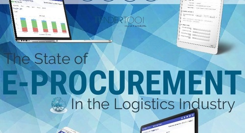E-Procurement automation in the Logistics Industry