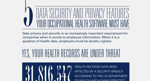 5 Data Security and Privacy Features your Occupational Health Software Must Have
