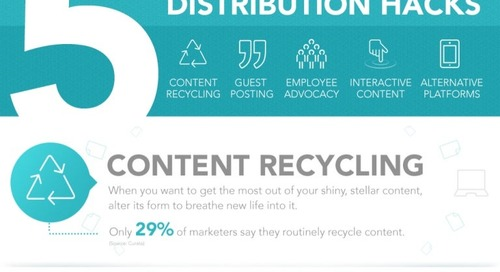 5 Impactful Content Distribution Hacks