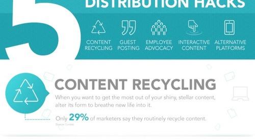 5 Impactful Content Distribution Hacks