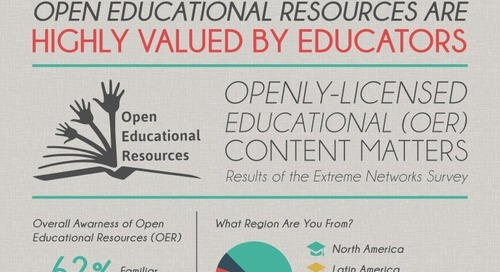Survey: 94% of Open Educational Resources Users Are Happy With the Quality