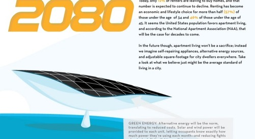 Apartment Living In 2080 (Infographic)