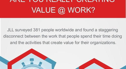 Are you really creating value @ work?