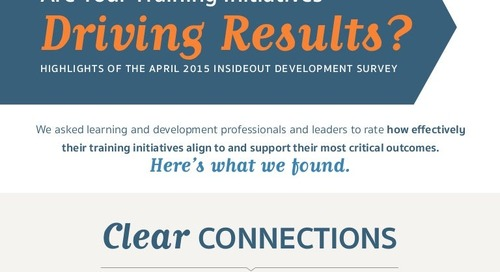 Are Your Training Initiatives Driving Results?
