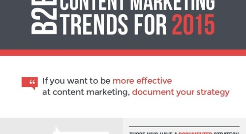 B2B Content Marketing Trends 2015 [Infographic]