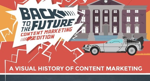 Back to the Future: A Visual History of Content Marketing