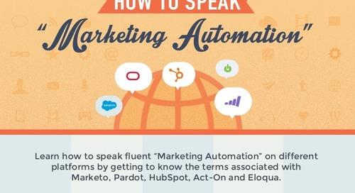 How to Speak Marketing Automation