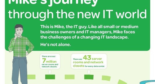 Infographic - Trends for a Changing IT World