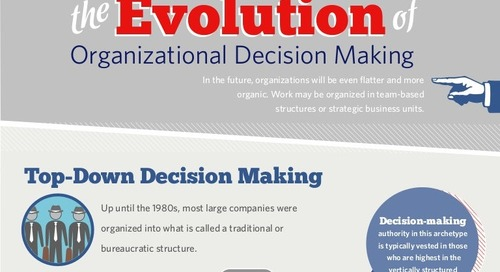The Evolution of Organizational Decision Making