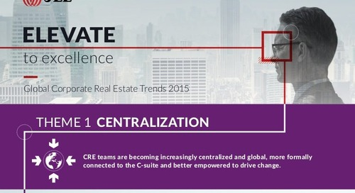 Four Global Corporate Real Estate Trends in 2015 [Infographic]