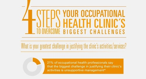 4 Steps to Overcome your Occupational Health Clinic's Biggest Challenges