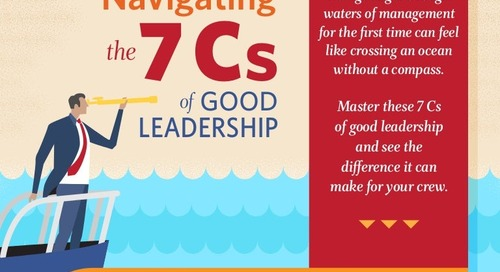 Navigating the 7 Cs of Good Leadership