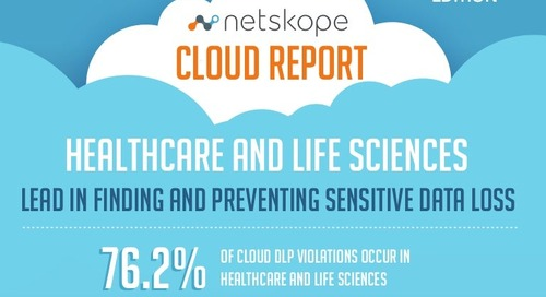 Fall 2015 Worldwide Netskope Cloud Report