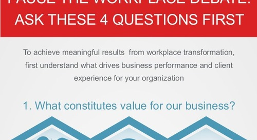 Pause the workplace debate: ask these 4 questions first