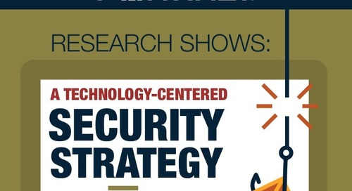 Infographic: Current and Future CISO Security Priorities
