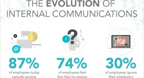 The Evolution of Internal Communications