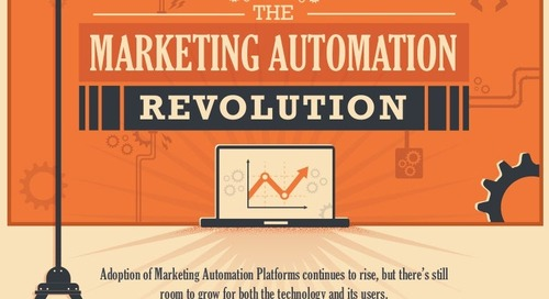 The Marketing Automation Revolution