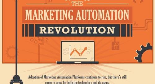The Marketing Automation Revolution
