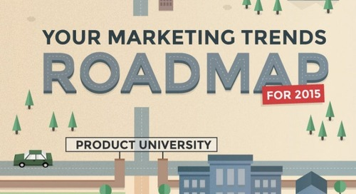 Your Marketing Trends Roadmap for 2015