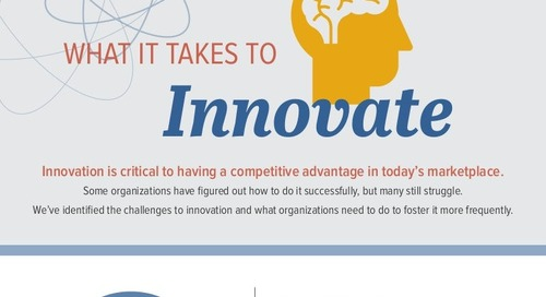 What It Takes To Innovate