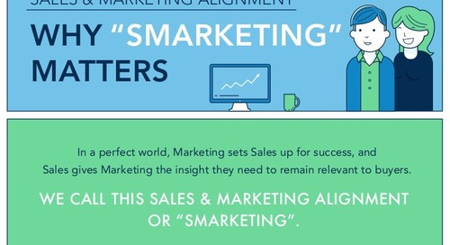 "Why ""SMarketing"" Matters"