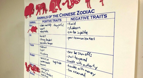 Grades 6-8: The Symbolism Behind Animals of the Chinese Zodiac