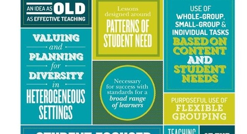 Differentiated, Personalized, Individualized: What's the Difference?