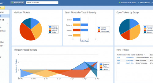 TeamSupport, One of the Industry's Top Customer Support Software Solutions, Unveils New Best-in-Class Dashboard and Reporting Features