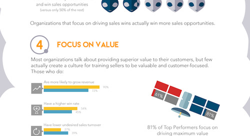 8 Proven Ways To Beat Your Sales Goals [Infographic]