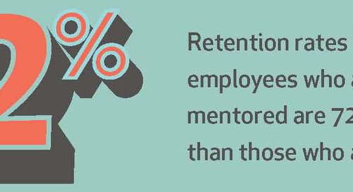 Are Your Employees Getting By with a Little Help from Their Friends?