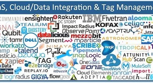 Marketing Technology Landscape Growth Optimized by API Integration