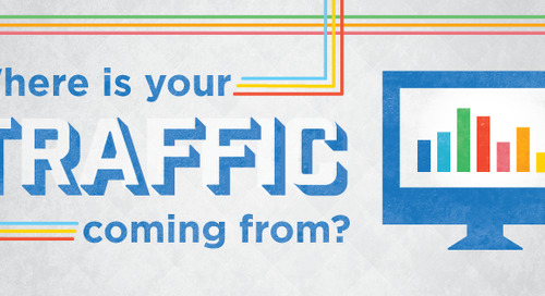 Where Is Your Traffic Coming From? An Analysis of 15K Websites [Infographic]