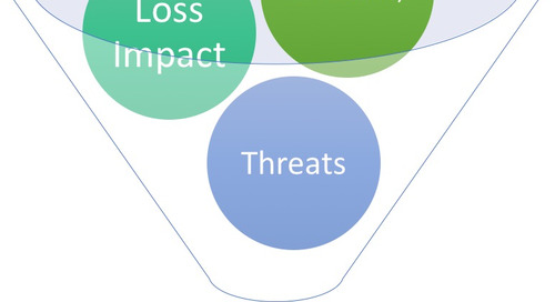 Step Two: Security Assurance for IoT Devices - Threat Assessment and Analysis