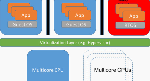 How Static Analysis Improves Safety and Security for Multicore Platforms
