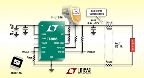 40-VIN, 2.1-A Rail-to-Rail LDO+ Available in High-Temperature, 150°C H-Grade in TSSOP Package